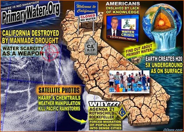 Agenda 21 and drought inducement