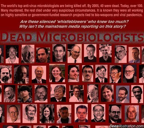 Picture of Dead Microbiologists who were whistleblowers